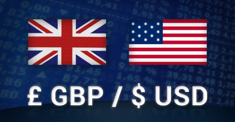 GBP_USD